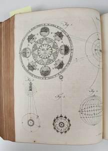 Encyclopaedia Britannica, 1773 edition