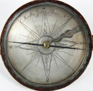 American Federal Surveyors Compass