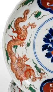 Set of Seven Chinese Dragon Plates
